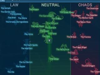 L'alignement des créatures