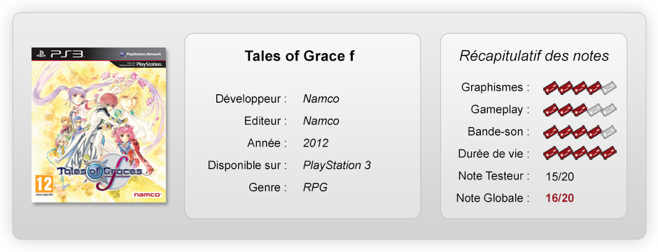 Tales of Grace F notes