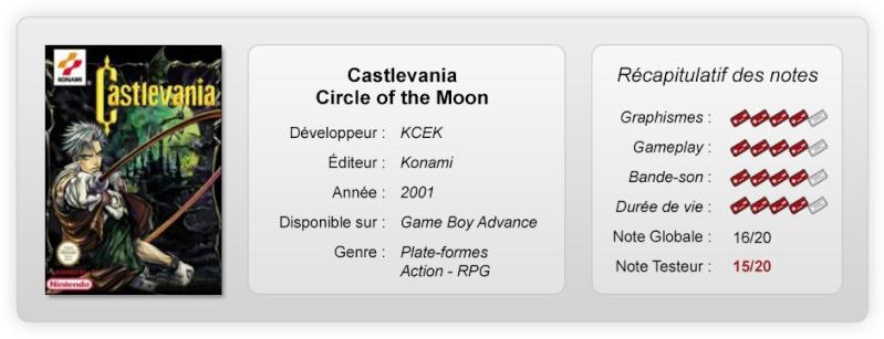 Castlevania COTM notes