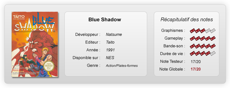 Blue Shadow notes